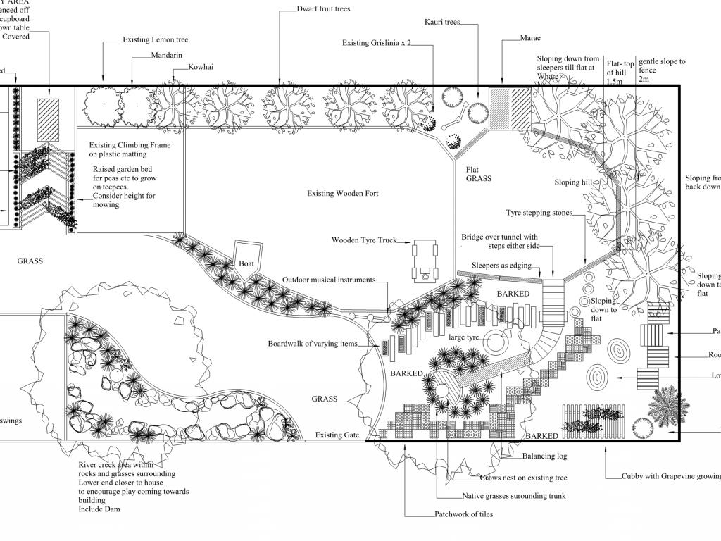 Playcentre garden plan